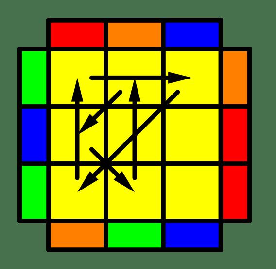 Caso-21-permutacion-tipo-Gd